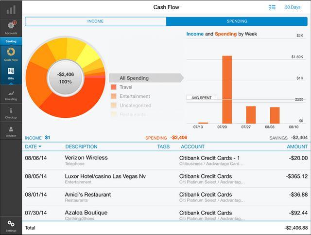 Personal Capital Cash Flow Review