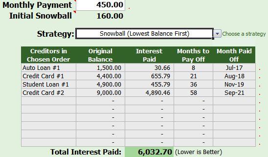 debt-snowball-method